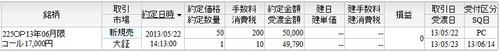 C17000新規売り