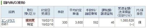 エンプラス 300株ナンピン