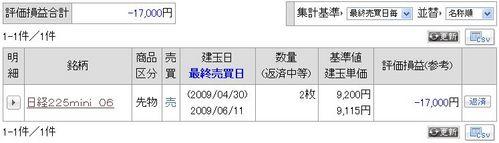 日経225mini 20090515