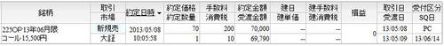 6月限C15500新規売り