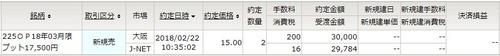 P17500新規売り