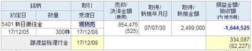 新日鉄住金損失額