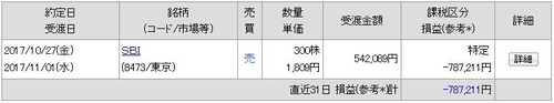 SBI 300株損切り20171027