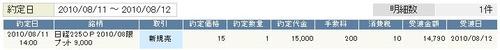 8月限P9000新規売り