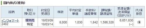 インフォマート8000株売却