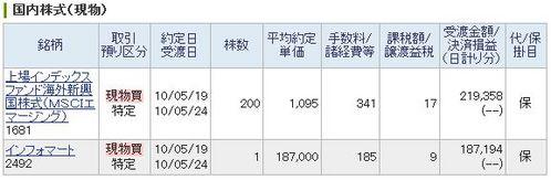 インフォマート 上場インデックスファンド海外新興国株式