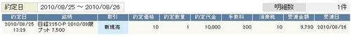 9月限P7500新規売り