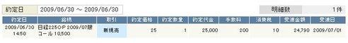 日経225オプション 20090630