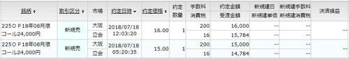 8月限C24000新規売り