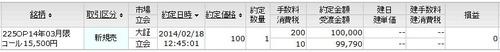 3月限C15500新規売