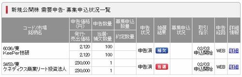 IPO ケネディクス商業リート投資法人