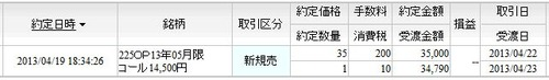5月限C14500 新規売り