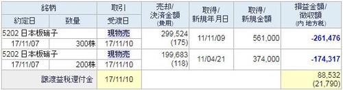 日本板硝子損失