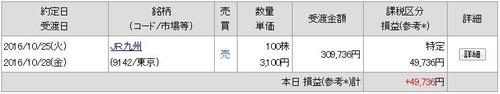 カブコム証券 JR九州