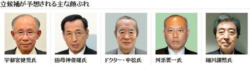 東京都知事選立候補予定者一覧