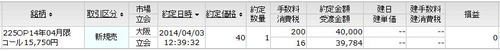 3月限C15750新規売り