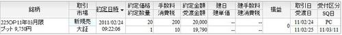 3月限9750P新規売り