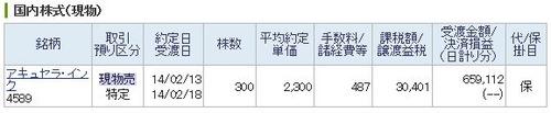 IPO アキュセラ・インク 売却