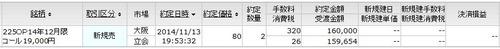 C19000新規売り