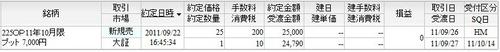 10月限P7000新規売り