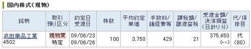武田薬品工業 20090623