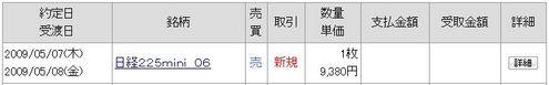 日経225ミニ 20090507