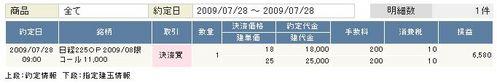 OP取引 20090728