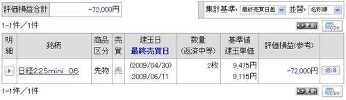 日経225ミニ 20090508