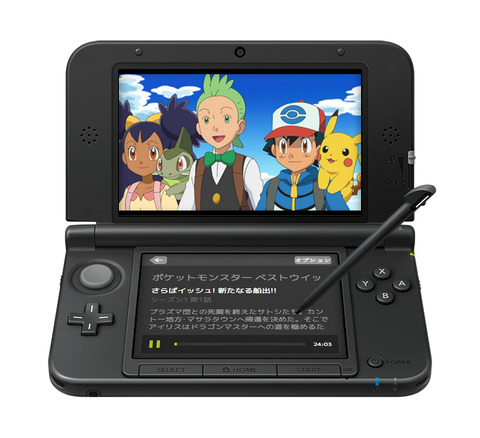 Nintendo3DS-Device
