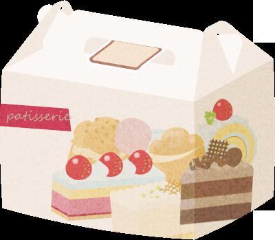 cakebox3