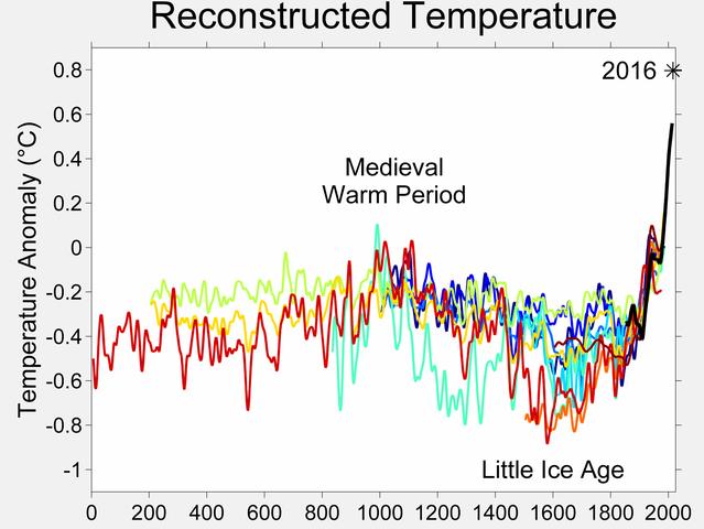 について 地球 温暖 化