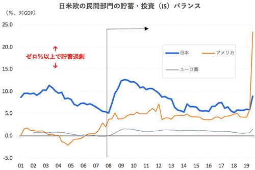 karakama_savings_graph_1