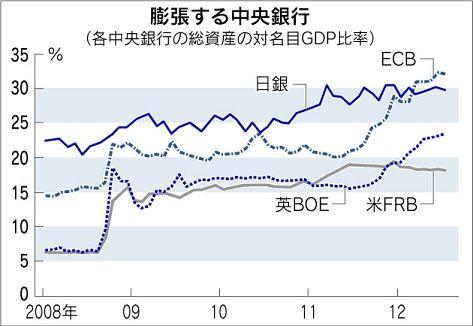世界的経済学者 「安倍晋三は大学1年レベルの経済すら理解してない低能」
