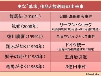 121231「八重の桜」図
