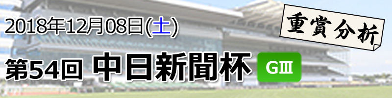 中日新聞杯分析800200