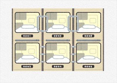 「カプセルホテル1泊3000円www」vs「ネカフェのナイトパック2000円www」