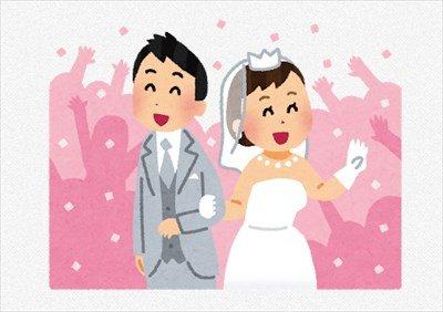 昨日、結婚式してきたけど質問ある?