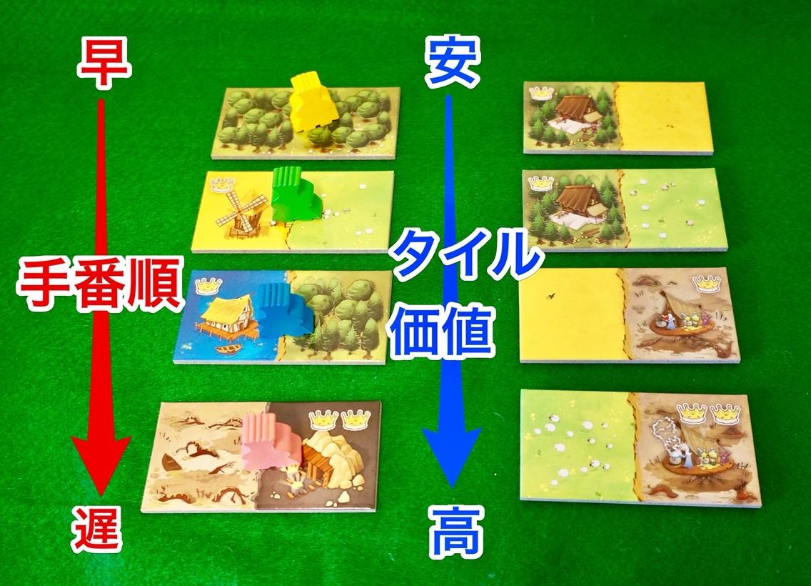 ボードゲームレビュー『キングドミノ (Kingdomino)』