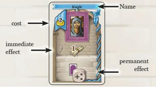 ゲーム紹介『ロレンツォ・イル・マニーフィコ』:発展カード