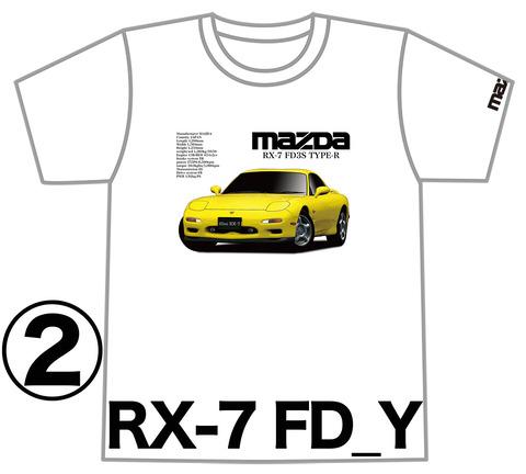 0RX7_FD_Y_FRF