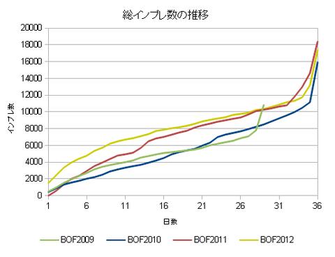 BOF2012_1