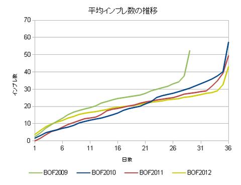 BOF2012_2