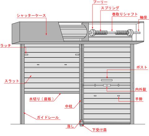 shutter_part