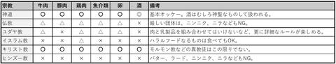 syokuji
