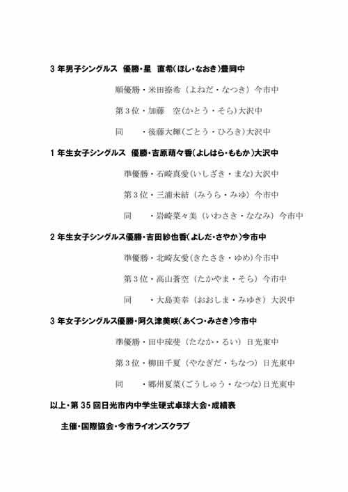 第35回今市ライオンズクラブ杯成績表_ページ_2