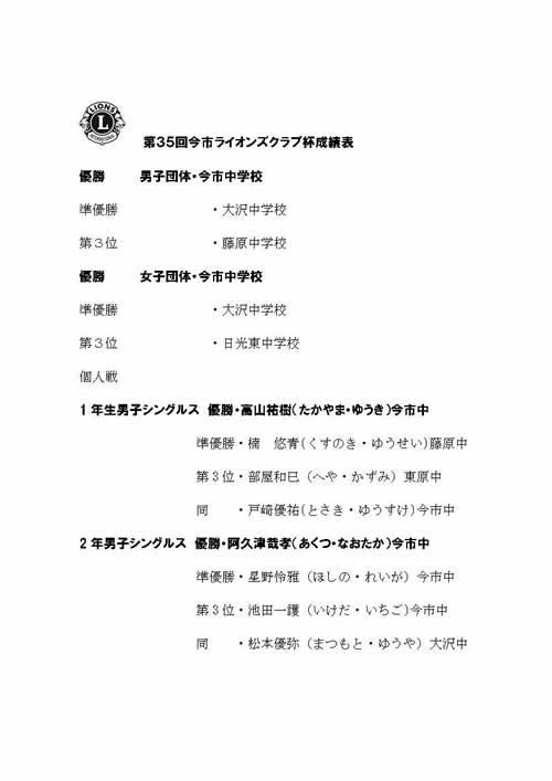 第35回今市ライオンズクラブ杯成績表_ページ_1
