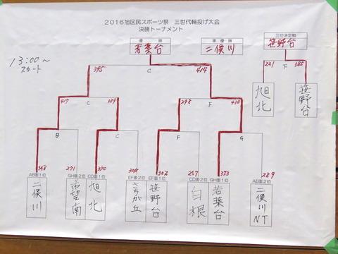 IMG_2775・決勝トーナメント