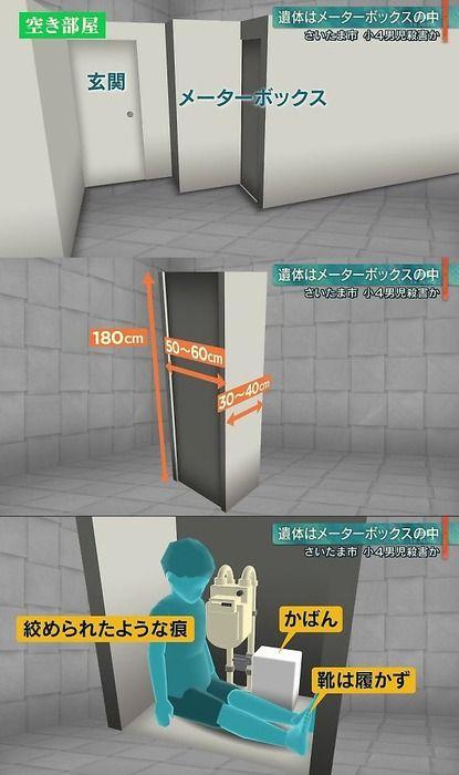埼玉小4男児殺害事件☆自宅向かいのメーターボックス内に座って