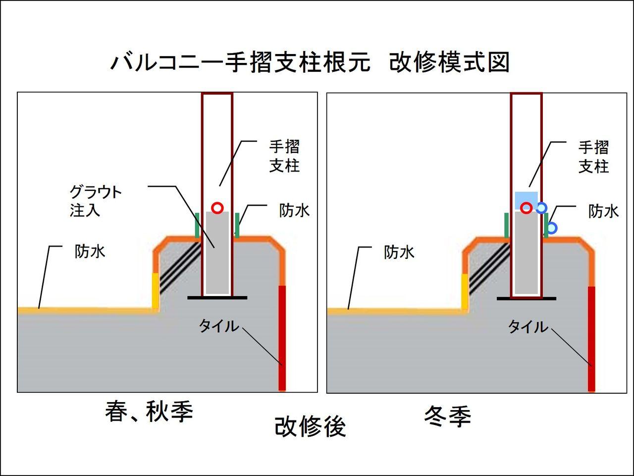 図2 - コピー