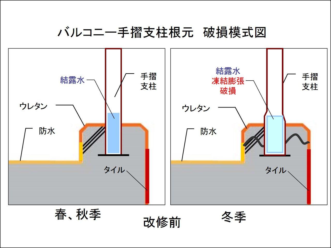 図1 - コピー